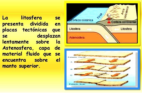¿Qué es la litosfera y cómo está compuesta?