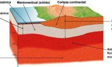 ¿Cuál es la capa sólida más externa de la Tierra?