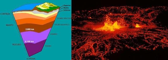 ¿En qué capa de la Tierra se encuentra el magma?