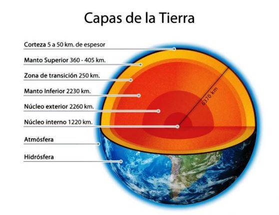 ¿Qué capa de la Tierra se formó primero?