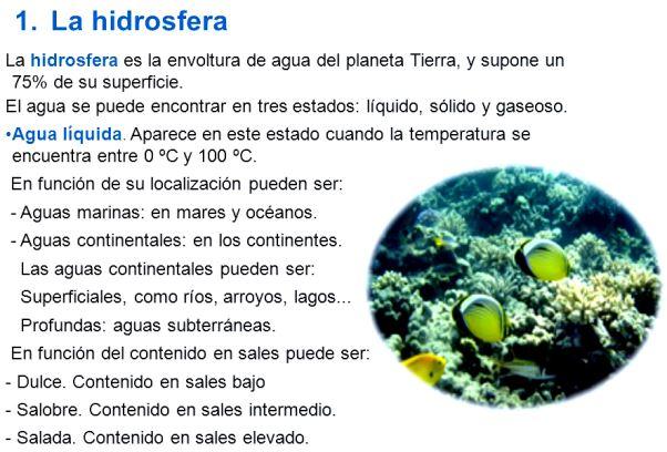 ¿Qué es la hidrosfera?